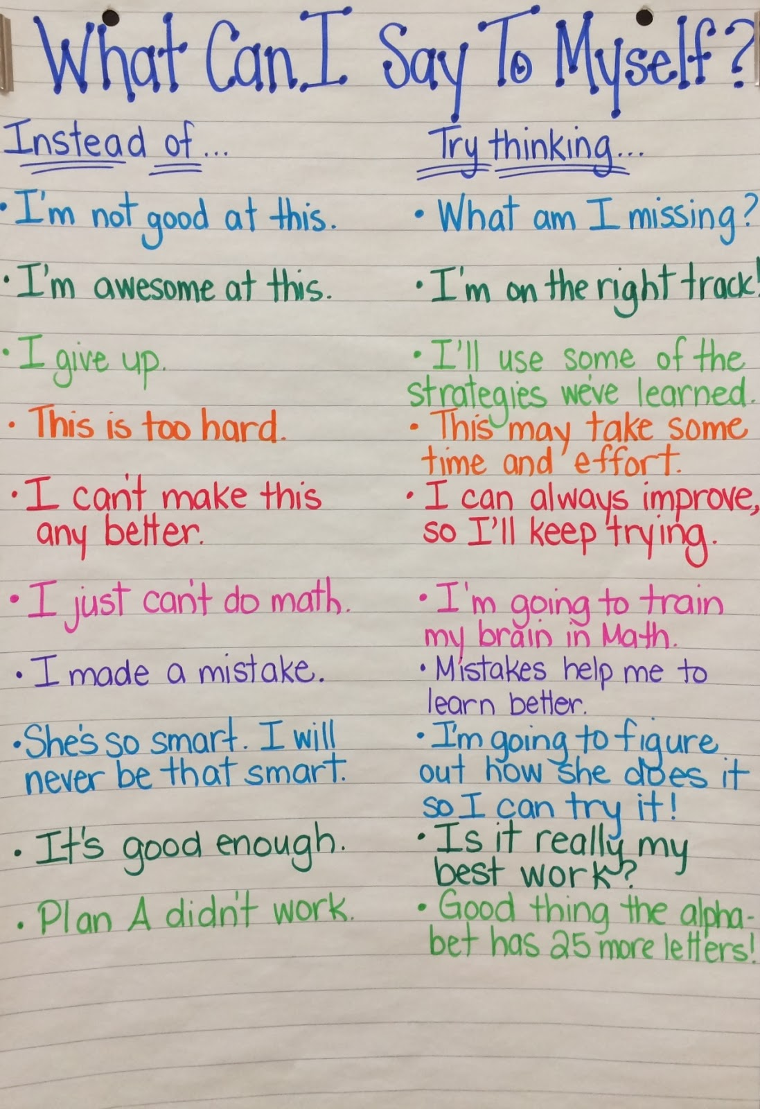 Intro To Growth Mindset 6th Grade 2 Lessons Lessons Tes Teach